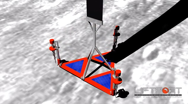 The lunar lander would then be drilled into the surface, forming a link between the moon and the base station
