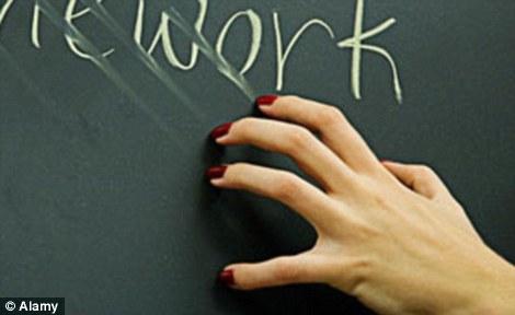 Image result for fork on a chalkboard