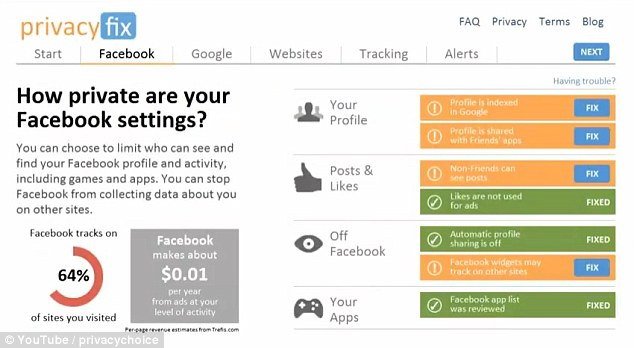 How private is your Facebook profile? The service also takes users through the privacy settings of Google and Facebook showing which ones need to be changed to indicate that they don't want their data to be shared