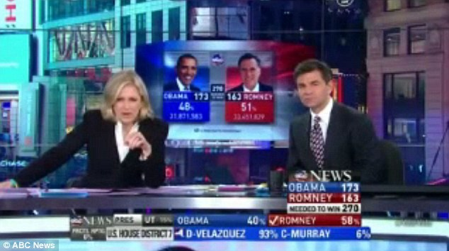 Drunk Diane? Twitter was a-buzz last night, speculating that ABC anchor Diane Sawyer had indulged in libations