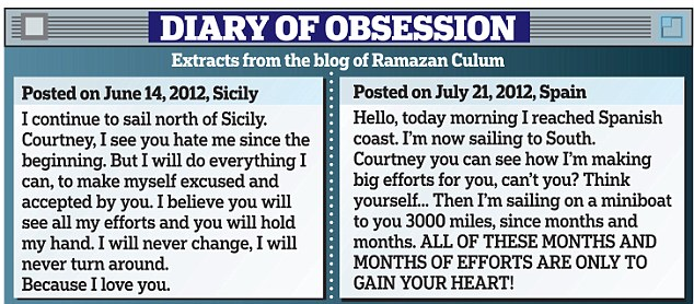 Diary of obsession...