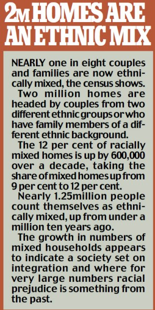 2m homes are an ethnic mix