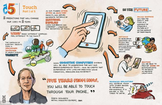 IBM's vision for the future of touch - it claims that in five years we will be able to touch objects through our phones