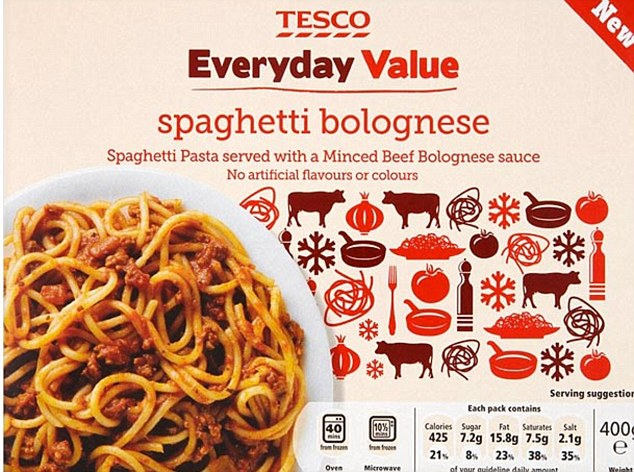 Contaminated: The Everyday Value spaghetti bolognese has been found top be up to 100% horsemeat