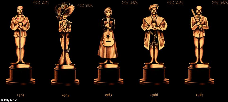 Winners 1963 to 1967