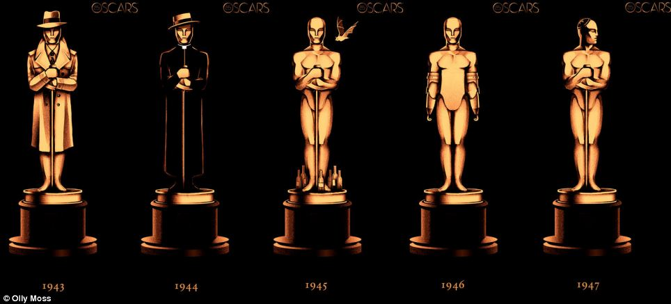 Winners 1943 to 1947