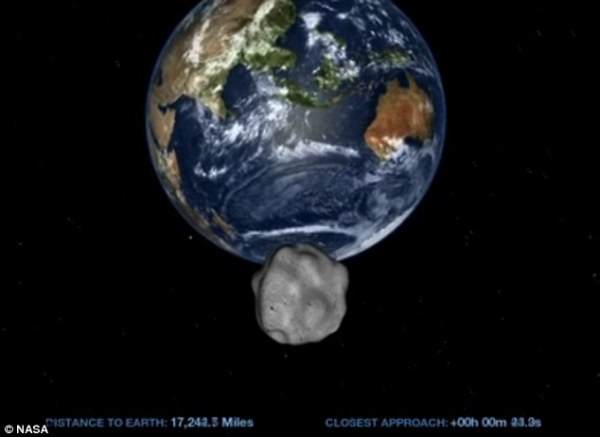 2012 DA14: Asteroid capable of destroying London skims ...