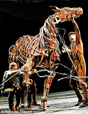 War Horse director takes on Shakespeare with puppets but