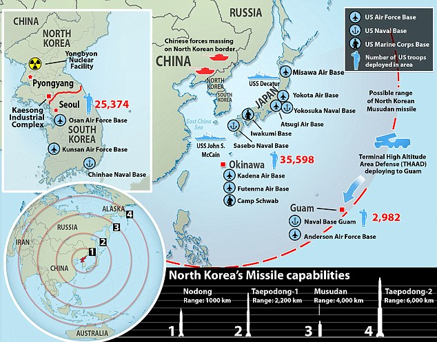 Image result for map north and south korea missiles