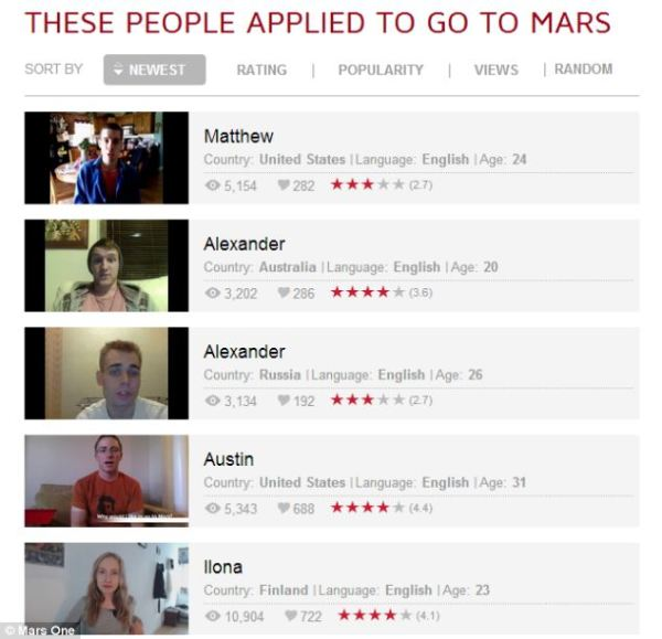 Applications open for one-way trip to Mars: Mission calls ...