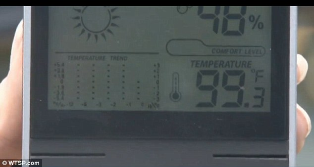 15 minutes: a local TV reporter used this thermometer to show how the temperature in her car increased by 12 degrees in just 15 minutes while in the sun