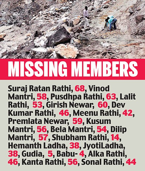 Missing relatives