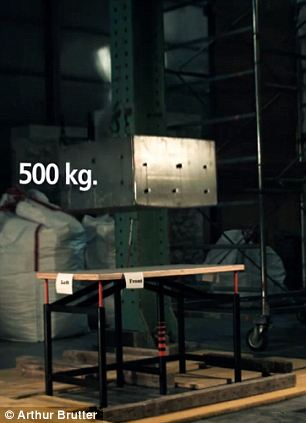 Bracing: A 500kg weight falls on the table, which is said to withstand up to one ton downward impacts