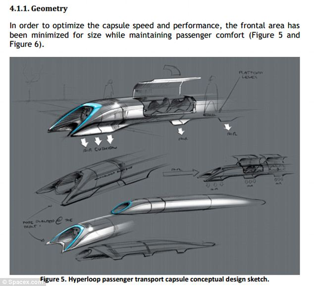 'Flight' of the future: The hyperloop will travel the distance between Los Angeles and San Francisco in only 30 minutes