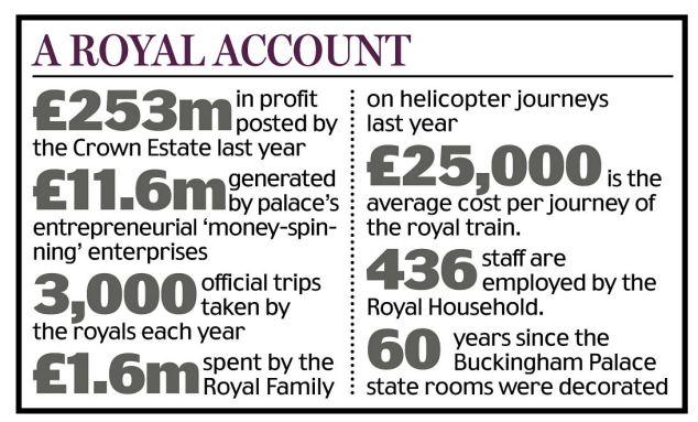 A Royal Account
