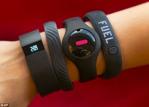 fitness tracker wristband sarah xu some of your business