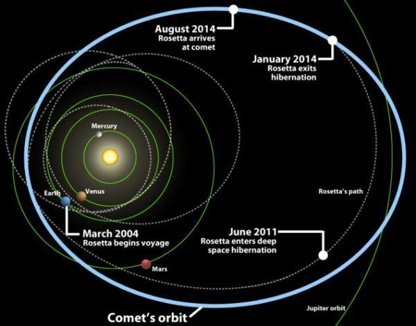 Rosetta mission director Paulo Ferri reveals agonising ...