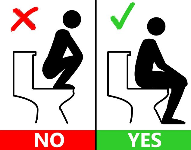 Warning: Managers apparently installed signs instructing employees how to sit on the toilet