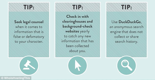 The WIHT infographic also details tips on how to keep on top of online data, and how to browse anonymously using DuckDuckGo
