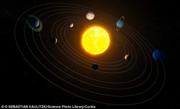 Our Solar System page 2 Pics about space