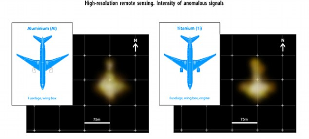 The GeoResonance search team scanned the ocean floor for metals found in commercial planes. This image shows the results for aluminium (left) and titanium (right)