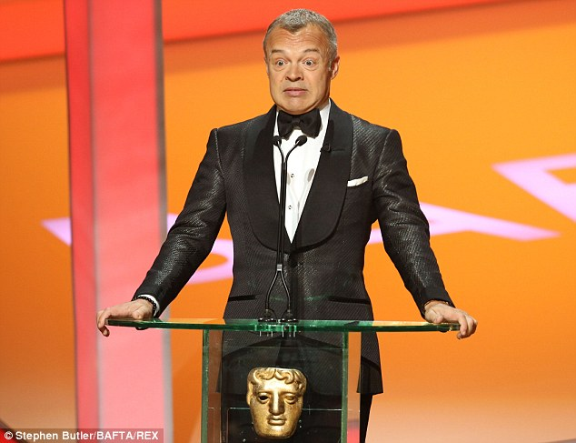 Main man: Graham Norton handled presenting duties on Sunday evening