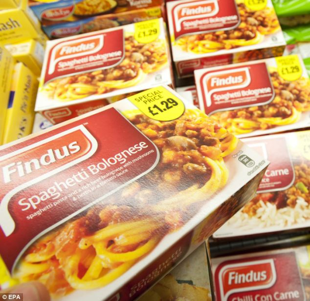 Meat: Despite vowing to improve transparency in the wake of the horsemeat scandal, some of the Findus products which contained the meat pictured, the Coalition has U-turned on implementing tighter rules