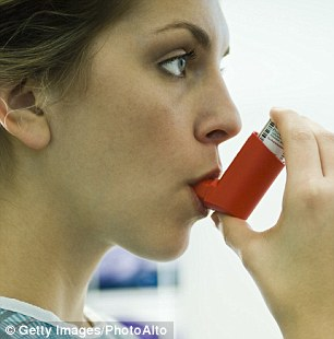 Women who were rated as more attractive were 12 per cent less<br /> likely to be asthmatic