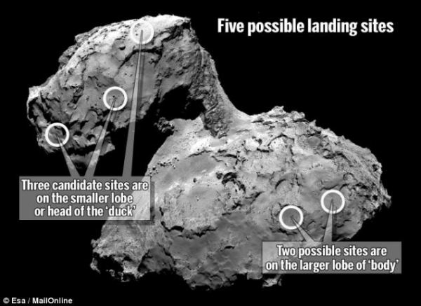 Where will the Rosetta mission land? Esa shortlists five ...
