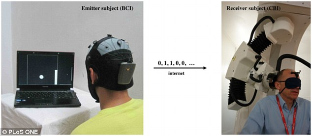 In the initial test, the greeting was sent from a volunteer in Thiruvananthapuram, India (pictured left) to Strasbourg, France (right). Here, a computer translated the message and then used electrical stimulation to implant it in the receiver¿s mind that appeared as flashes of light in the corner of their vision