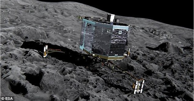 The Rosetta probe will launch its Philae robot from a distance of about 6.2 miles (10km) to 67P. If all goes to plan, Philae will then make a gentle landing on the comet at walking pace