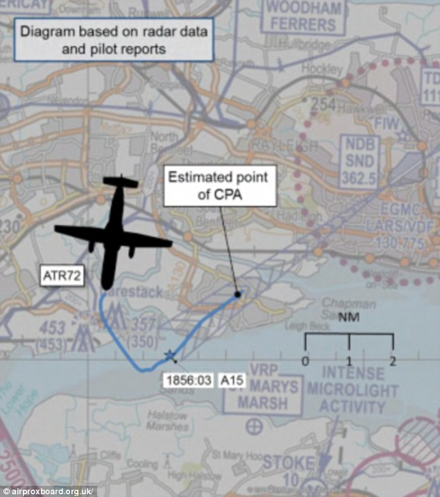 This diagram,  which was provided for the UK Airprox Board's investigation, shows the passenger plane (ATR72) on its flight path (blue line) over Southend in Essex and the estimated closest point of approach (CPA)