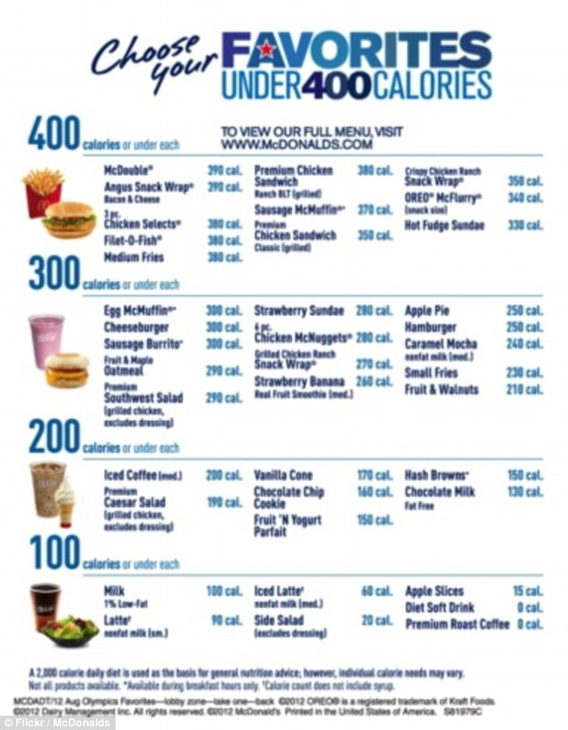 Lunch Under 400 Calories