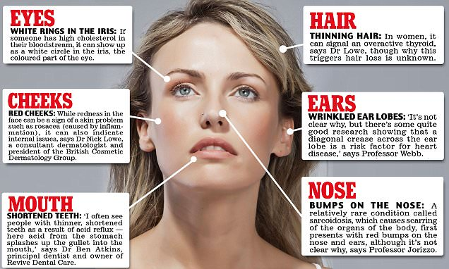 What Your Face Can Reveal About Your Health Daily Mail