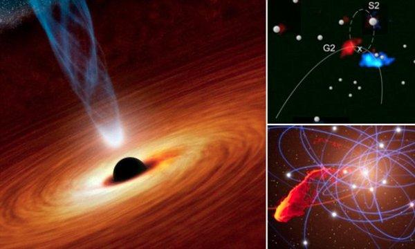 Mystery cloud G2 near the Milky Ways black hole Daily