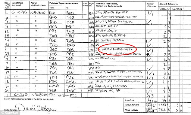 The prominent lawyer is again seen in the log flying with Epstein in October 1998 - again, without his wife