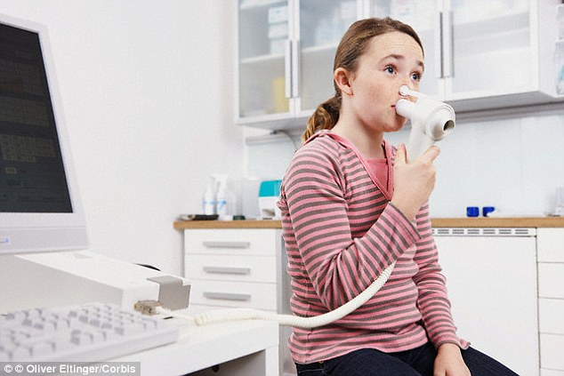 NICE says doctors should now carry out clinical test as well as observations in order to diagnose asthma. The  first test should be carried out using a spirometer, a machine which measures how much and how fast a person breathes out (pictured)
