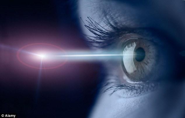 Image result for Laser Eye Surgery
