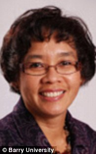 Barry University professor and Honors Program director Pawena Sirimangkala