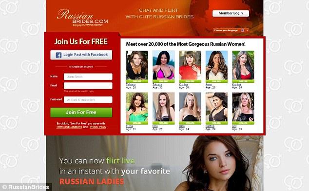 buy wives online
