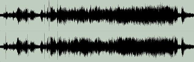 Esta forma de onda muestra cómo se grabó el sonido cuando fue capturado en Canadá