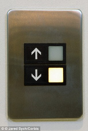Similarly lift handles are touched by hundreds of people every day