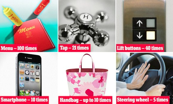 From your lipstick to your light switches, a host of everyday items and places are actually teeming with more bacteria - and some of them may surprise you