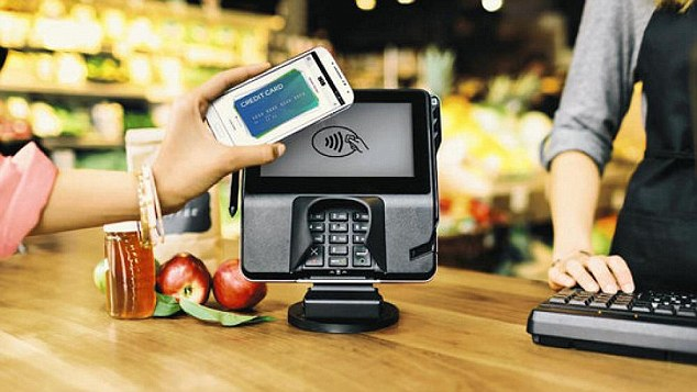 US mobile payments market research