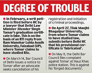 Image result for fake law degree