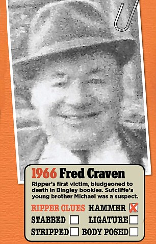 Fred Craven is thought to be the Ripper's first victim