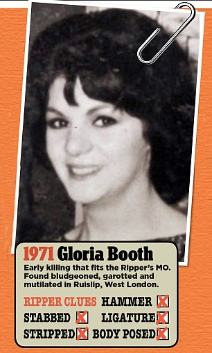 Gloria Booth was found bludgeoned in 1971