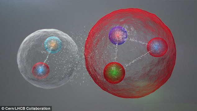 The experts described the previous searches as looking for silhouettes in the dark, whereas LHCb conducted the search with the lights on. This illustration shows an alternative layout for the pentaquark, showing a meson particle - one quark and one antiquark - and a baryon, made up of three quarks weakly bonded together