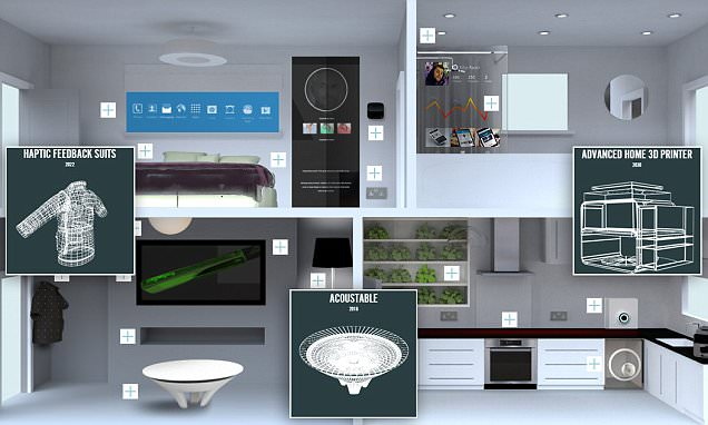 Rightmove Ask Experts To Make The House Of The Future
