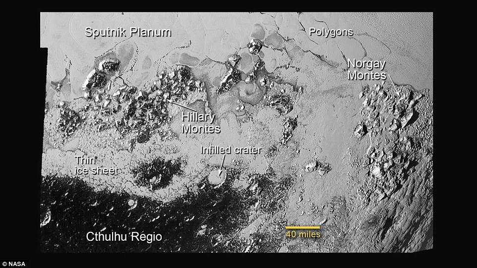 This image of the southern region of Sputnik Planum illustrates its complexity, including the polygonal shapes of Pluto's icy plains, its two mountain ranges, and a region where it appears that ancient, heavily-cratered terrain has been invaded by much newer icy deposits. The large crater highlighted in the image is about 30 miles (50km) wide, approximately the size of the greater Washington, DC area